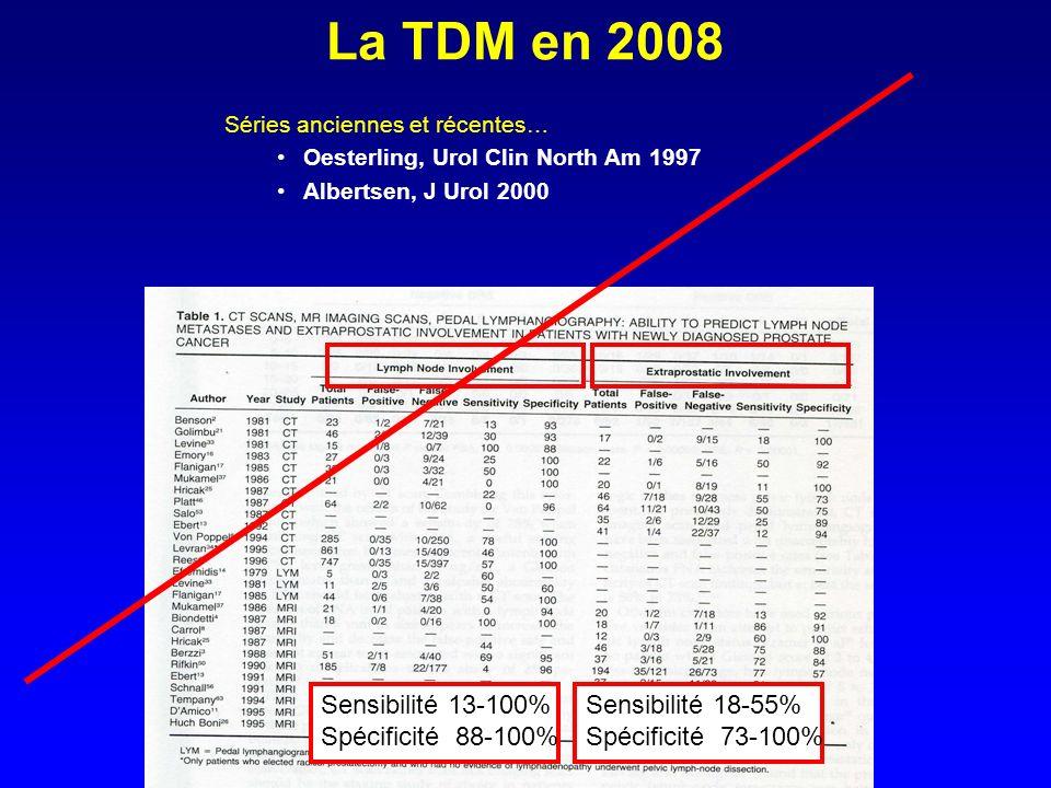 La TDM en 2008 Sensibilité 13-100% Spécificité 88-100%