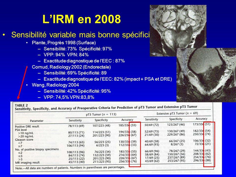L'IRM en 2008 Sensibilité variable mais bonne spécificité