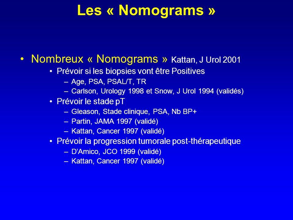 Les « Nomograms » Nombreux « Nomograms » Kattan, J Urol 2001