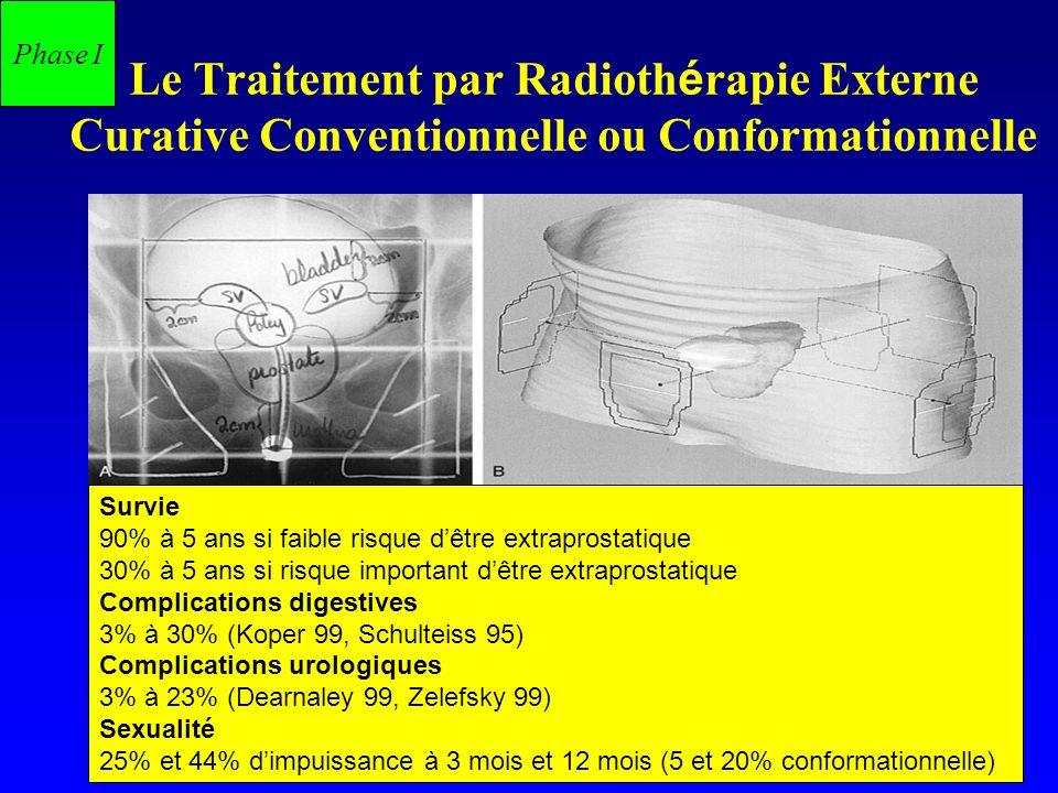 Phase ILe Traitement par Radiothérapie Externe Curative Conventionnelle ou Conformationnelle. Survie.
