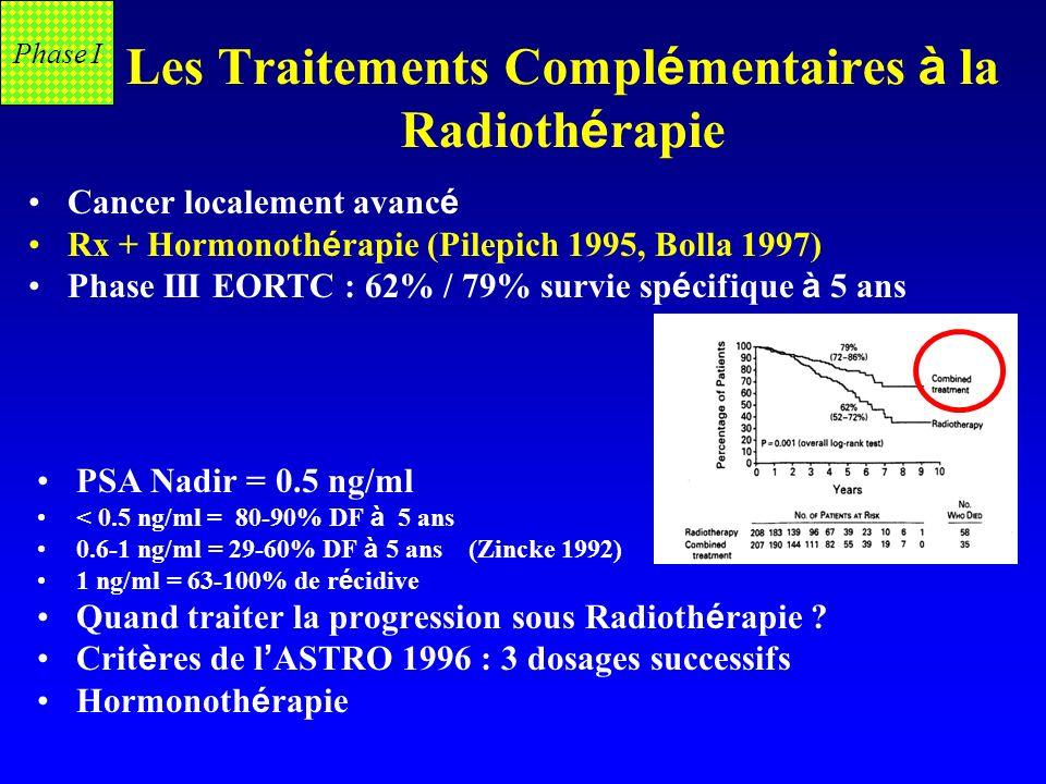 Les Traitements Complémentaires à la Radiothérapie