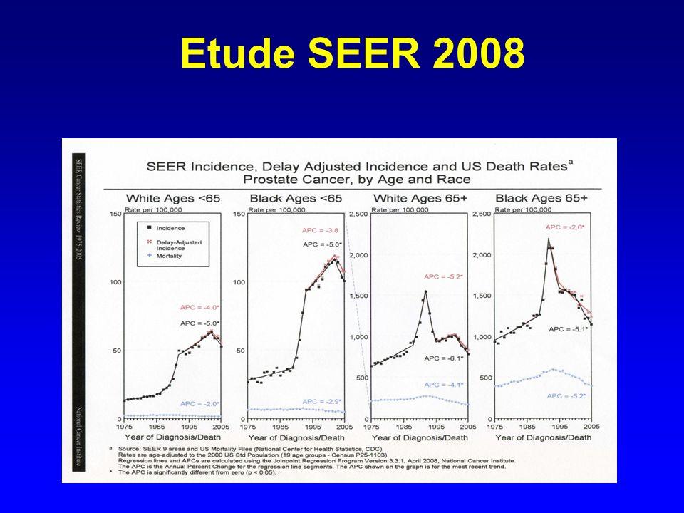 Etude SEER 2008