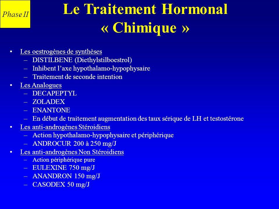 Le Traitement Hormonal « Chimique »