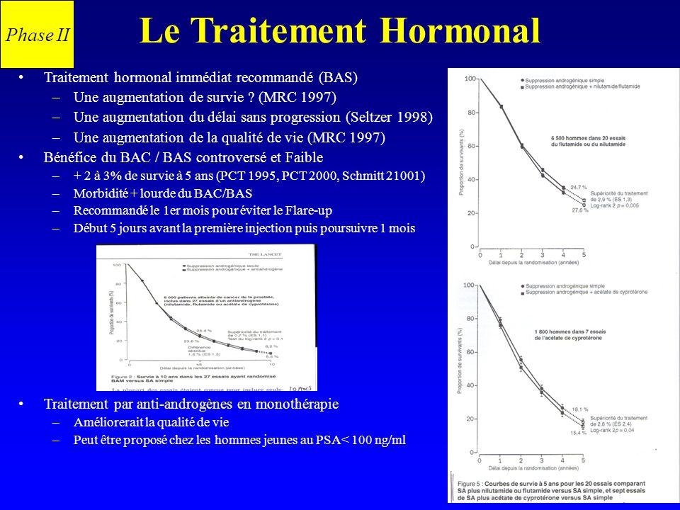Le Traitement Hormonal