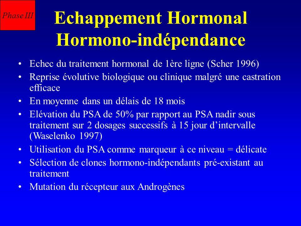 Echappement Hormonal Hormono-indépendance