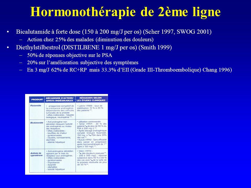 Hormonothérapie de 2ème ligne