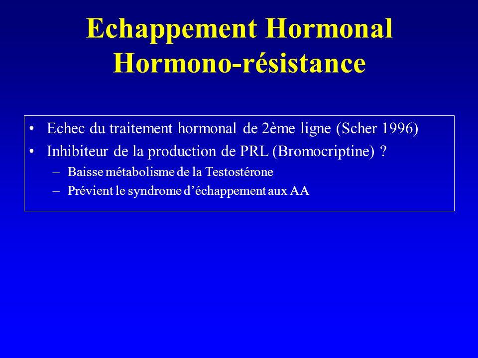 Echappement Hormonal Hormono-résistance