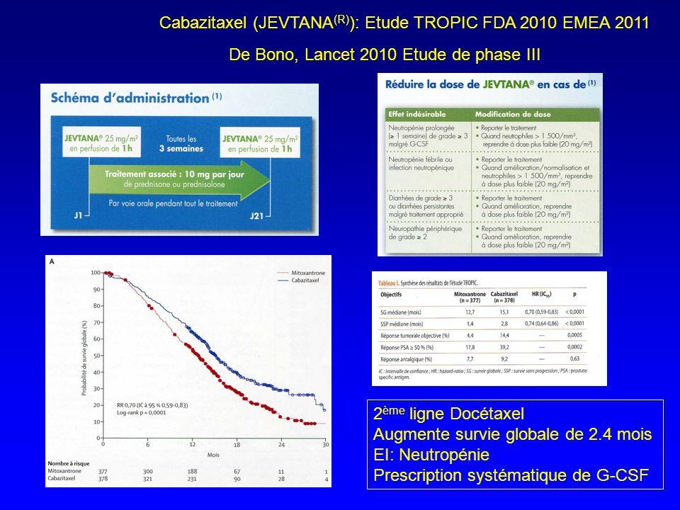 Cabazitaxel (JEVTANA(R)): Etude TROPIC FDA 2010 EMEA 2011