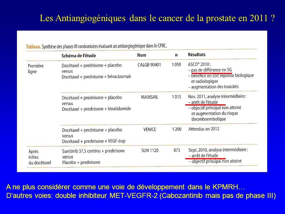 Les Antiangiogéniques dans le cancer de la prostate en 2011