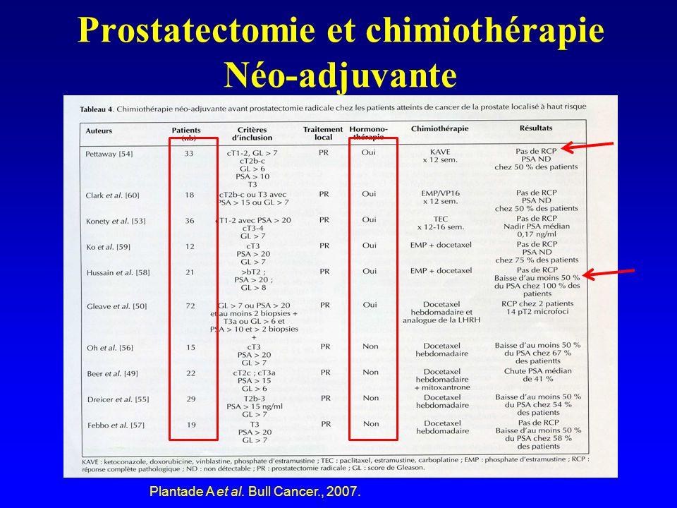 Prostatectomie et chimiothérapie Néo-adjuvante