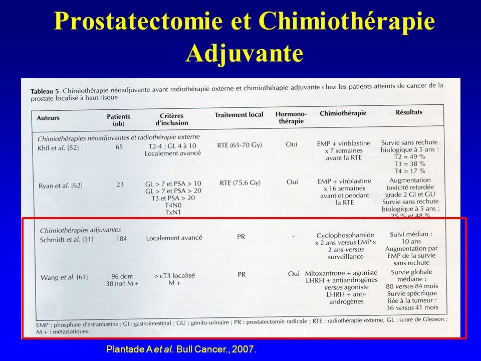 Prostatectomie et Chimiothérapie Adjuvante