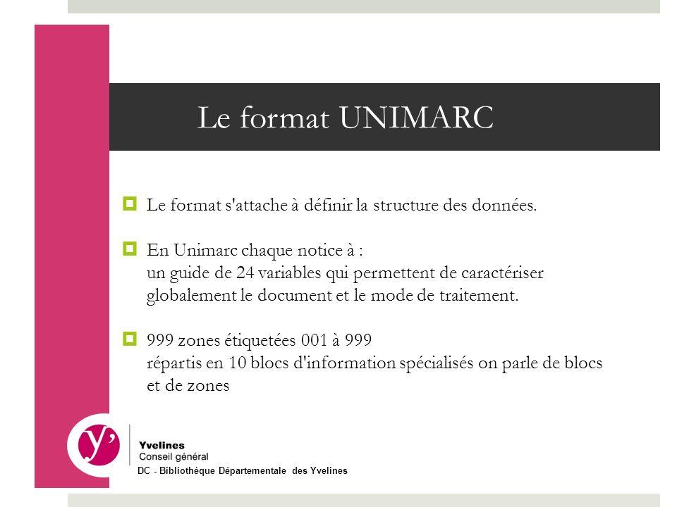 Le format UNIMARC Le format s attache à définir la structure des données. En Unimarc chaque notice à :