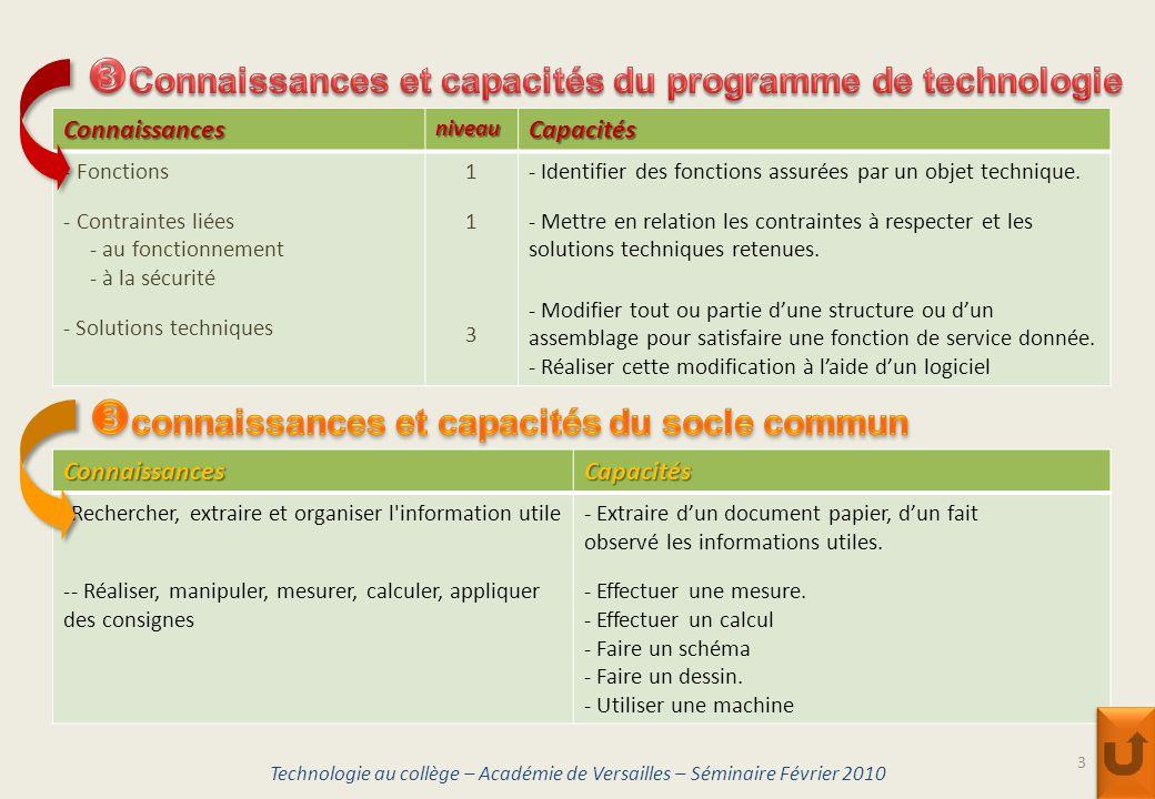 Connaissances et capacités du programme de technologie