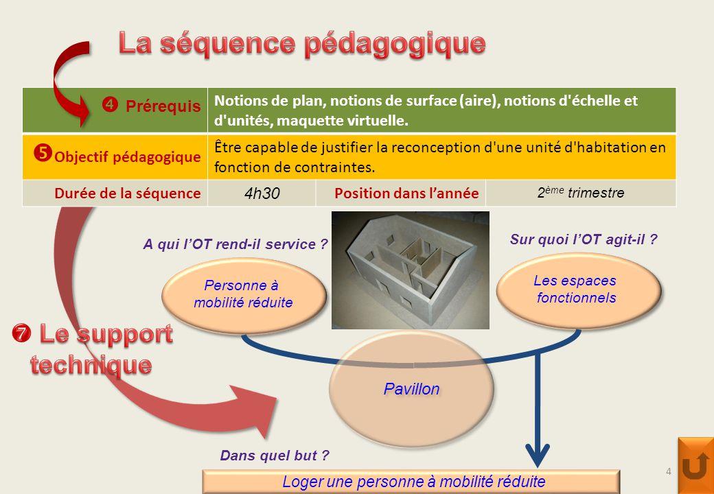 La séquence pédagogique A qui l'OT rend-il service