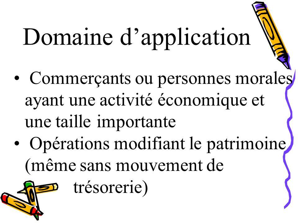 Domaine d'application