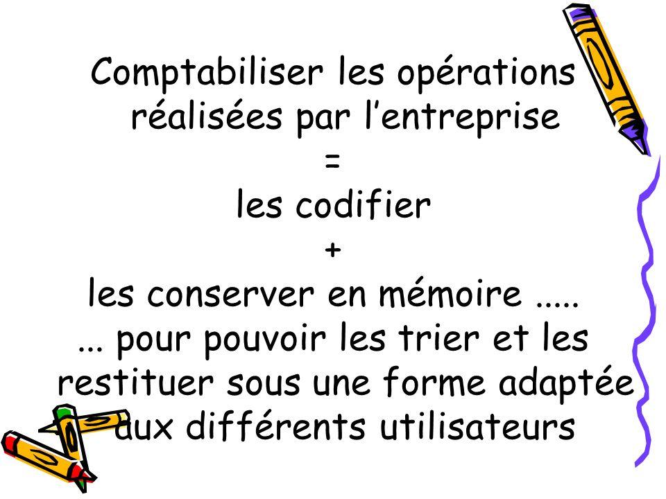 Comptabiliser les opérations réalisées par l'entreprise = les codifier