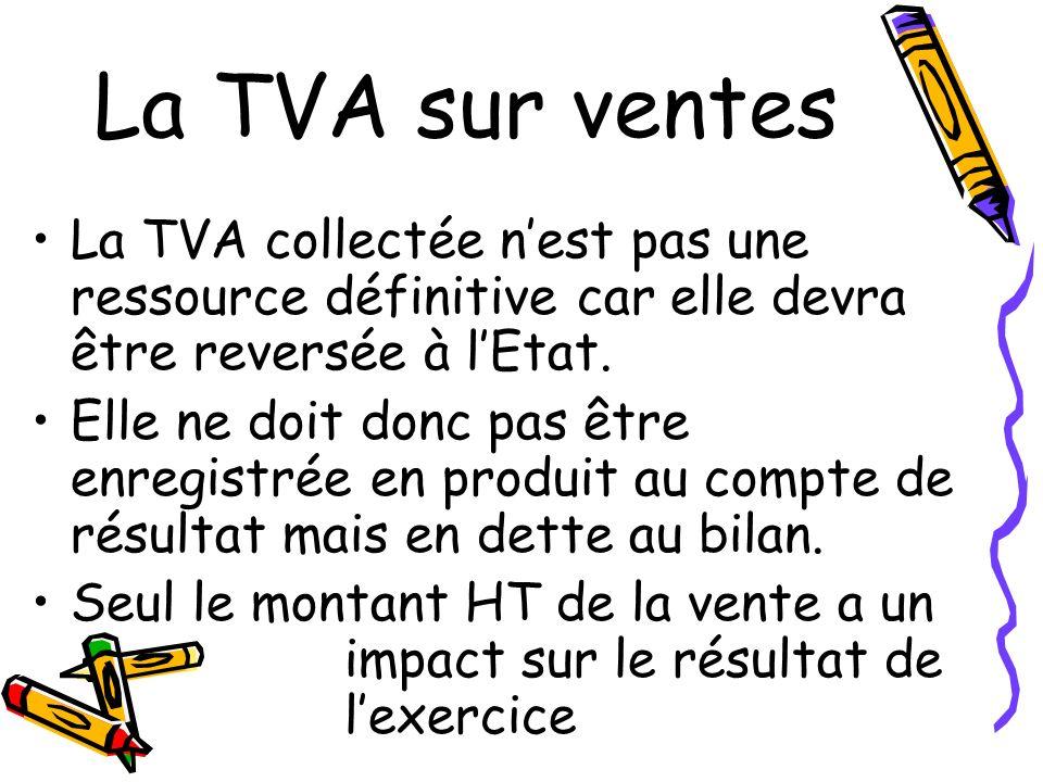 La TVA sur ventesLa TVA collectée n'est pas une ressource définitive car elle devra être reversée à l'Etat.