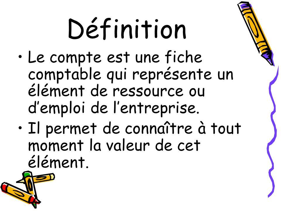 DéfinitionLe compte est une fiche comptable qui représente un élément de ressource ou d'emploi de l'entreprise.