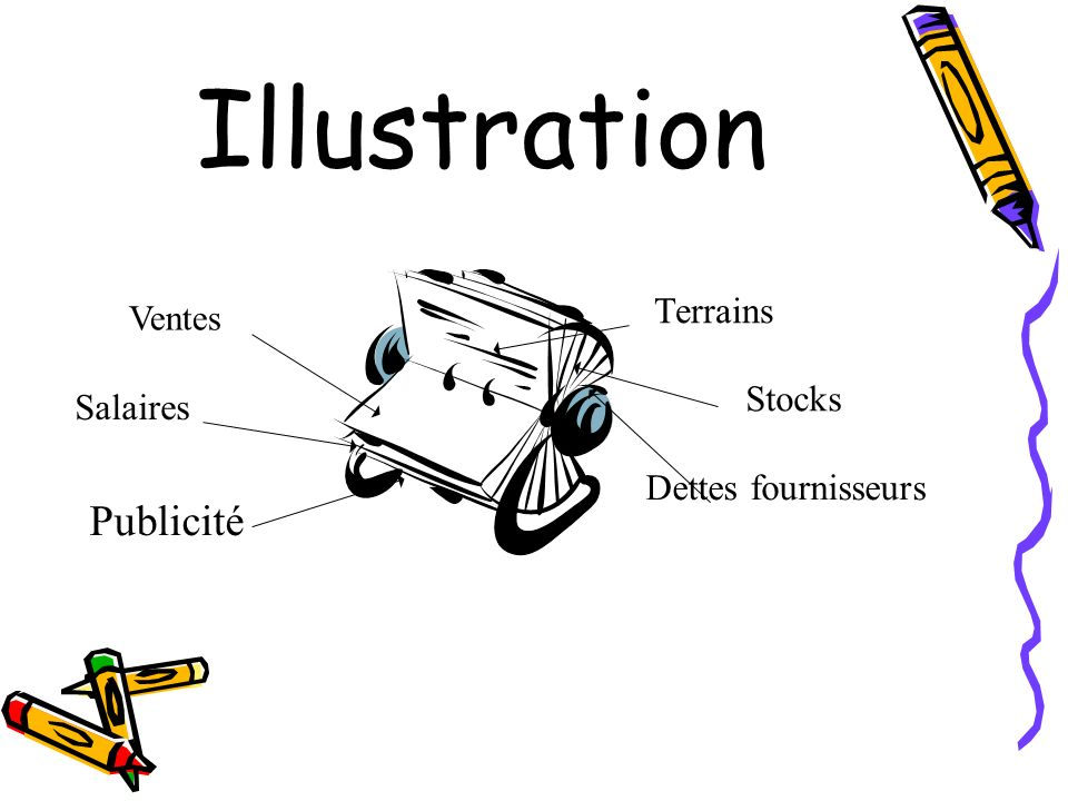 Illustration Publicité Terrains Stocks Salaires Dettes fournisseurs