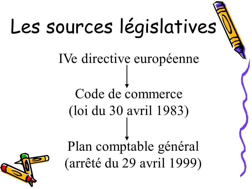 Les sources législatives