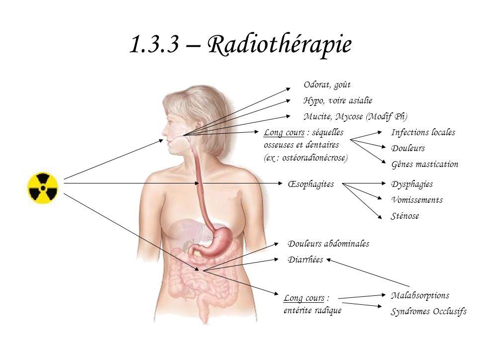 1.3.3 – Radiothérapie Odorat, goût Hypo, voire asialie