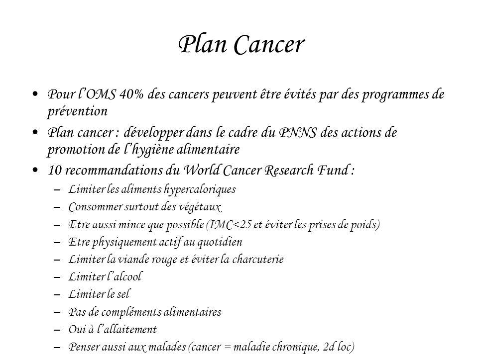 Plan Cancer Pour l'OMS 40% des cancers peuvent être évités par des programmes de prévention.