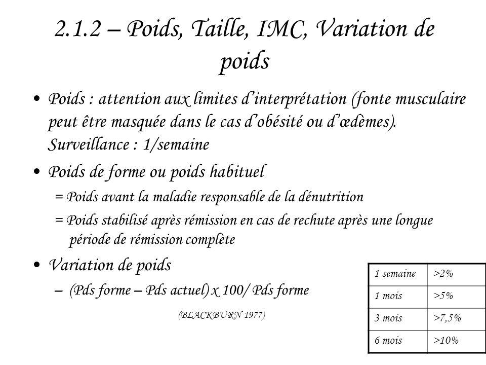 2.1.2 – Poids, Taille, IMC, Variation de poids
