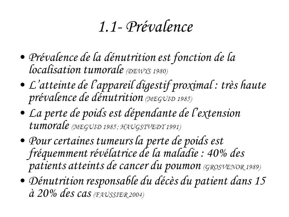 1.1- Prévalence Prévalence de la dénutrition est fonction de la localisation tumorale (DEWYS 1980)