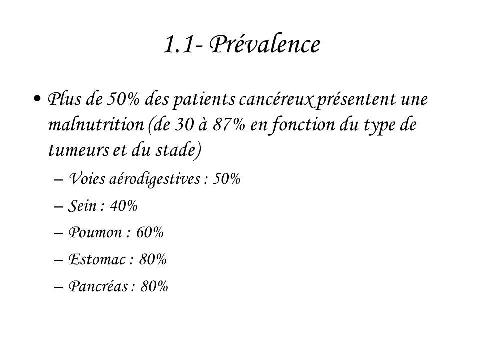 1.1- Prévalence Plus de 50% des patients cancéreux présentent une malnutrition (de 30 à 87% en fonction du type de tumeurs et du stade)