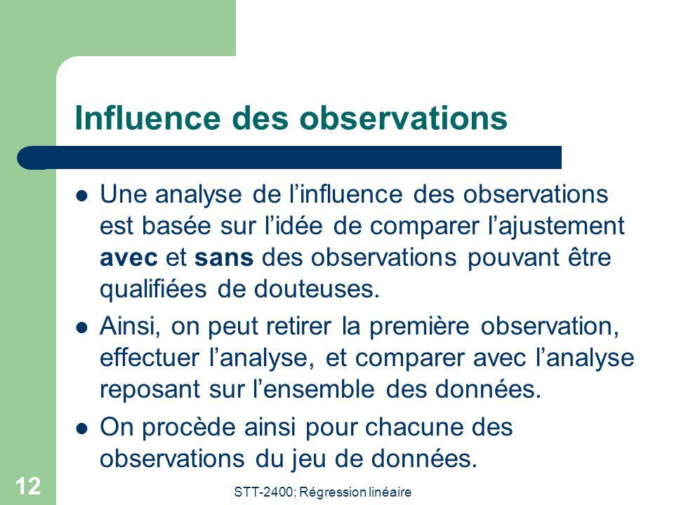 Influence des observations