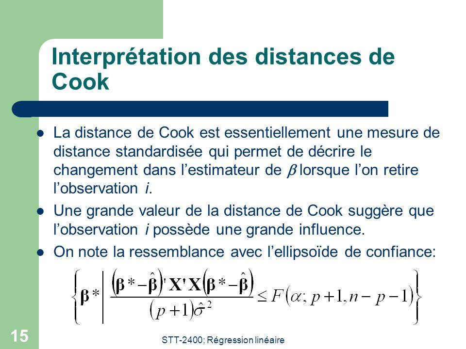 Interprétation des distances de Cook