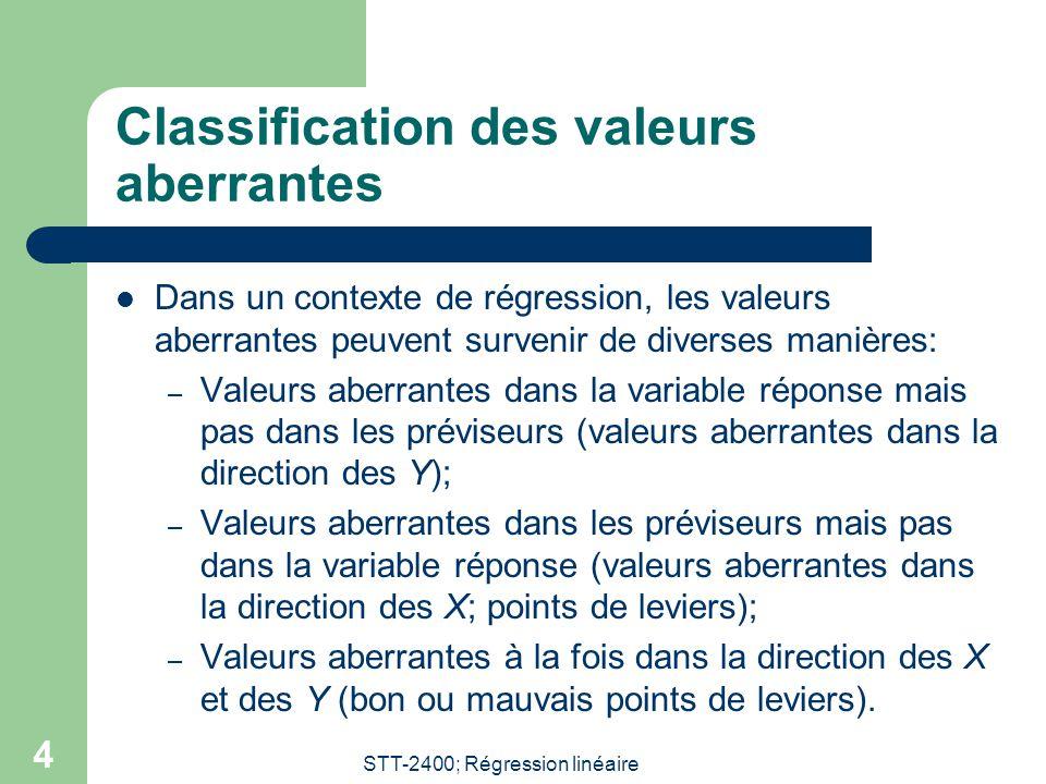Classification des valeurs aberrantes