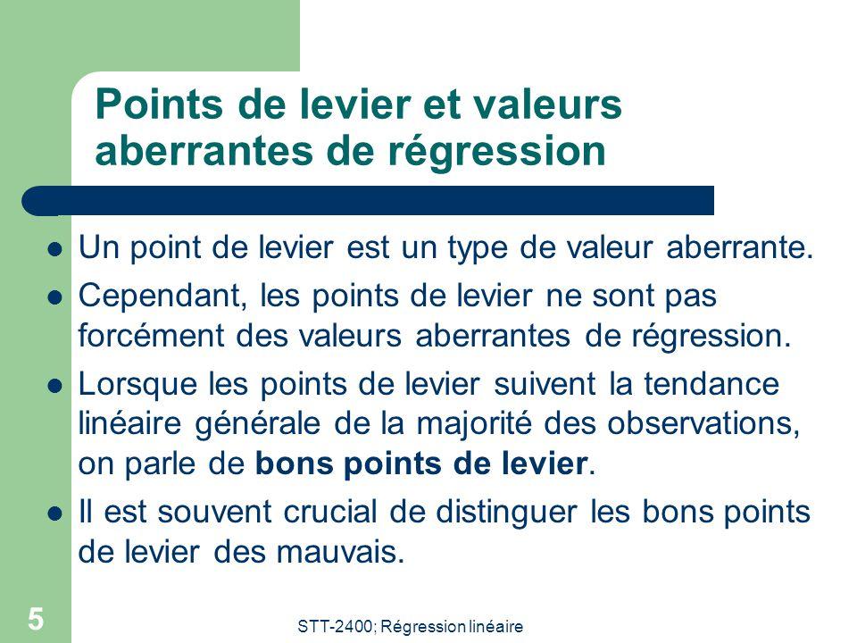 Points de levier et valeurs aberrantes de régression