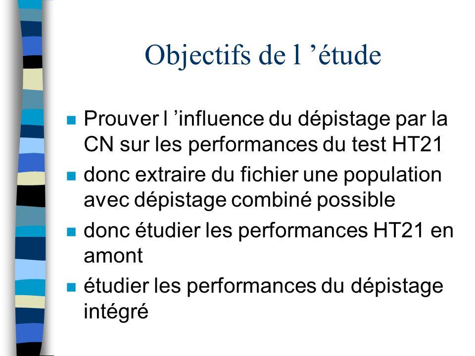 Objectifs de l 'étudeProuver l 'influence du dépistage par la CN sur les performances du test HT21.