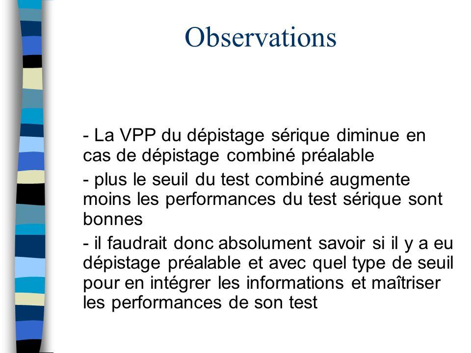 Observations- La VPP du dépistage sérique diminue en cas de dépistage combiné préalable.