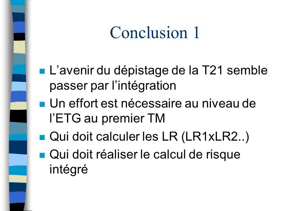 Conclusion 1L'avenir du dépistage de la T21 semble passer par l'intégration. Un effort est nécessaire au niveau de l'ETG au premier TM.