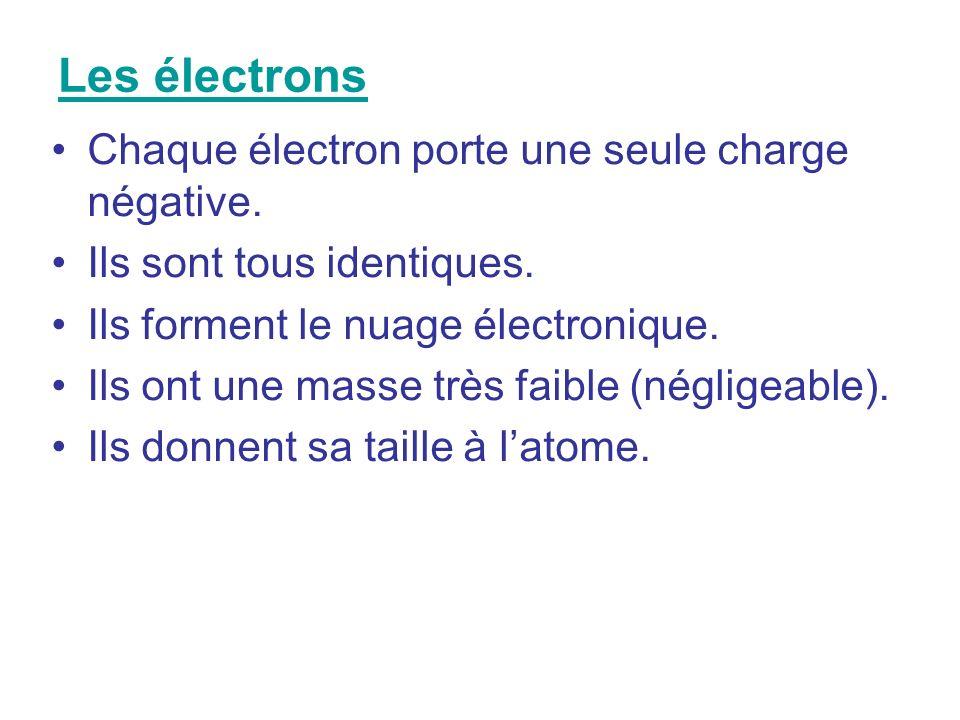 Les électrons Chaque électron porte une seule charge négative.