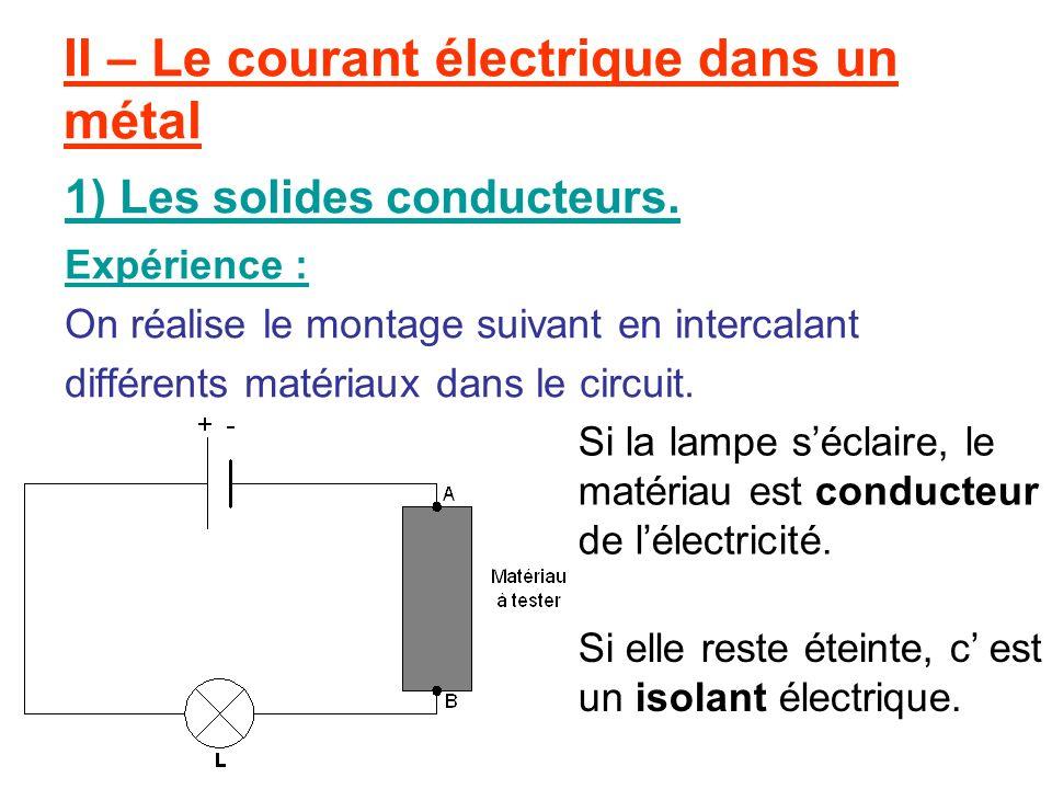 II – Le courant électrique dans un métal