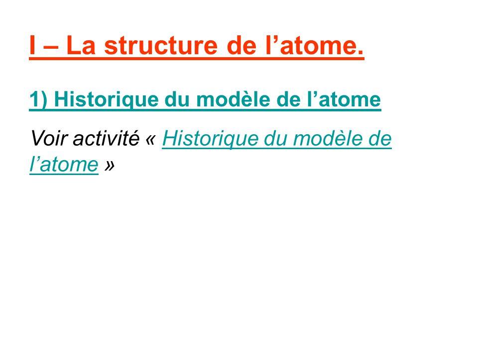 I – La structure de l'atome.