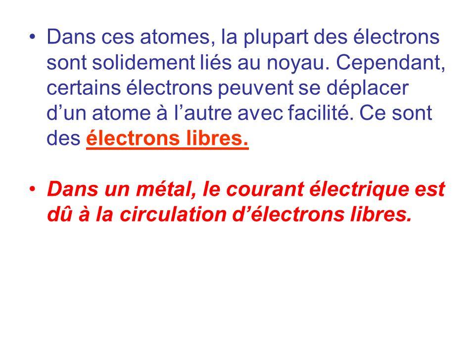 Dans ces atomes, la plupart des électrons sont solidement liés au noyau. Cependant, certains électrons peuvent se déplacer d'un atome à l'autre avec facilité. Ce sont des électrons libres.