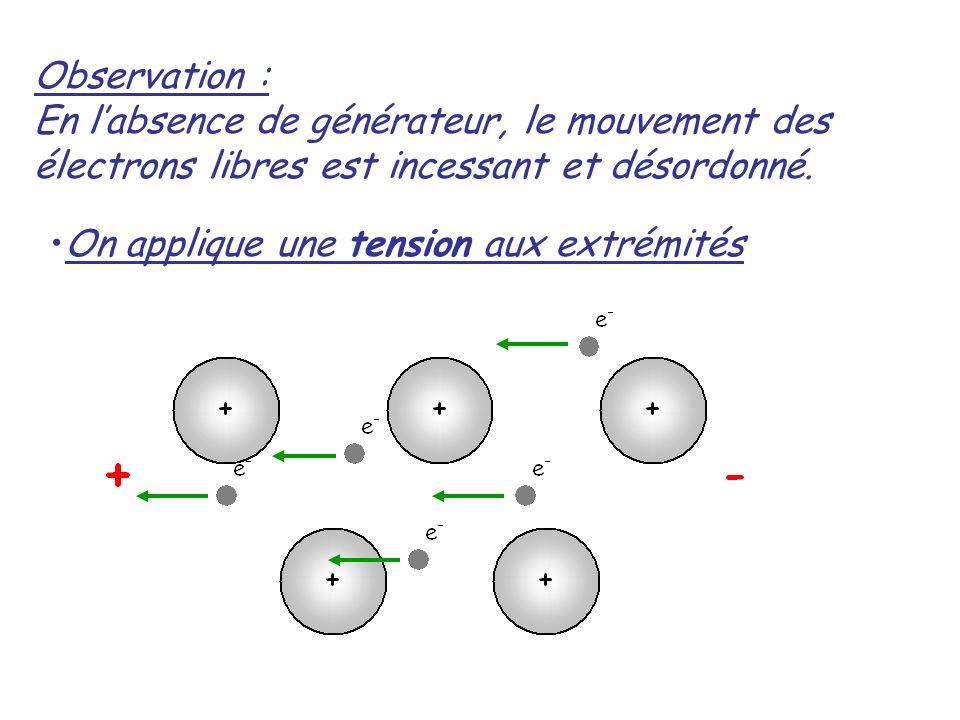 Observation : En l'absence de générateur, le mouvement des électrons libres est incessant et désordonné.