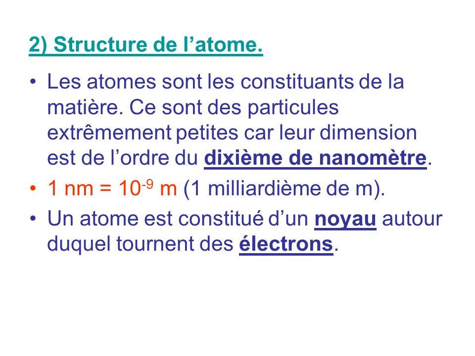 2) Structure de l'atome.