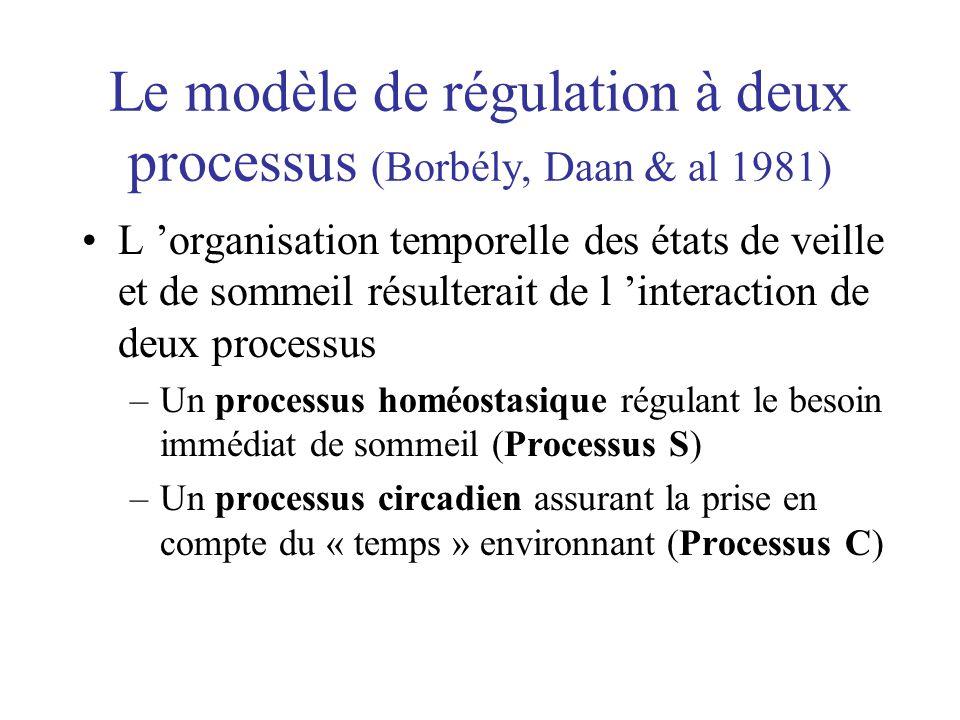 Le modèle de régulation à deux processus (Borbély, Daan & al 1981)