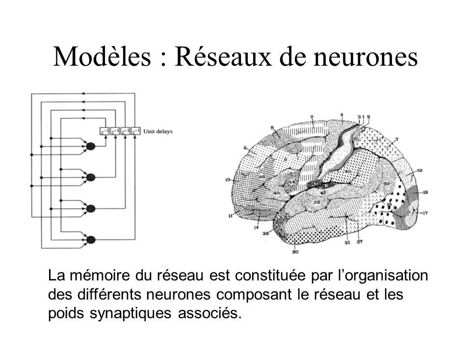 Modèles : Réseaux de neurones