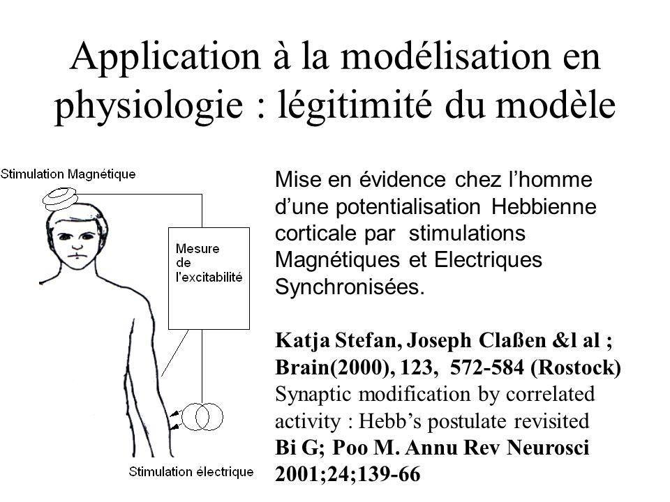 Application à la modélisation en physiologie : légitimité du modèle