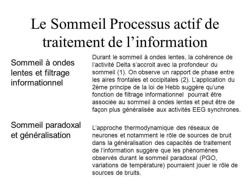 Le Sommeil Processus actif de traitement de l'information
