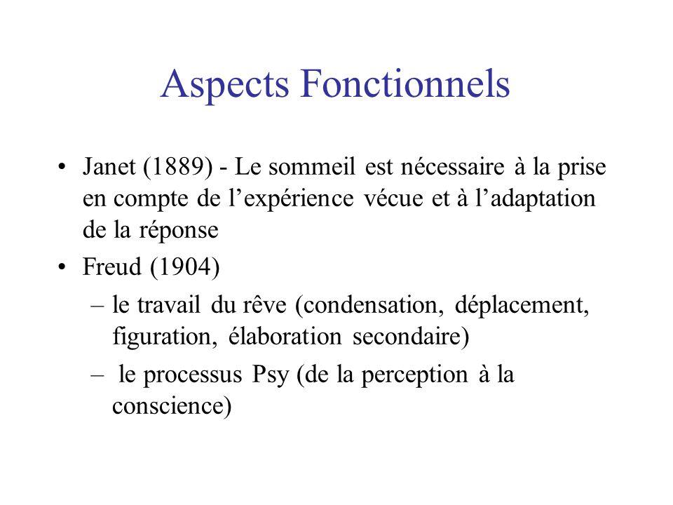 Aspects Fonctionnels Janet (1889) - Le sommeil est nécessaire à la prise en compte de l'expérience vécue et à l'adaptation de la réponse.