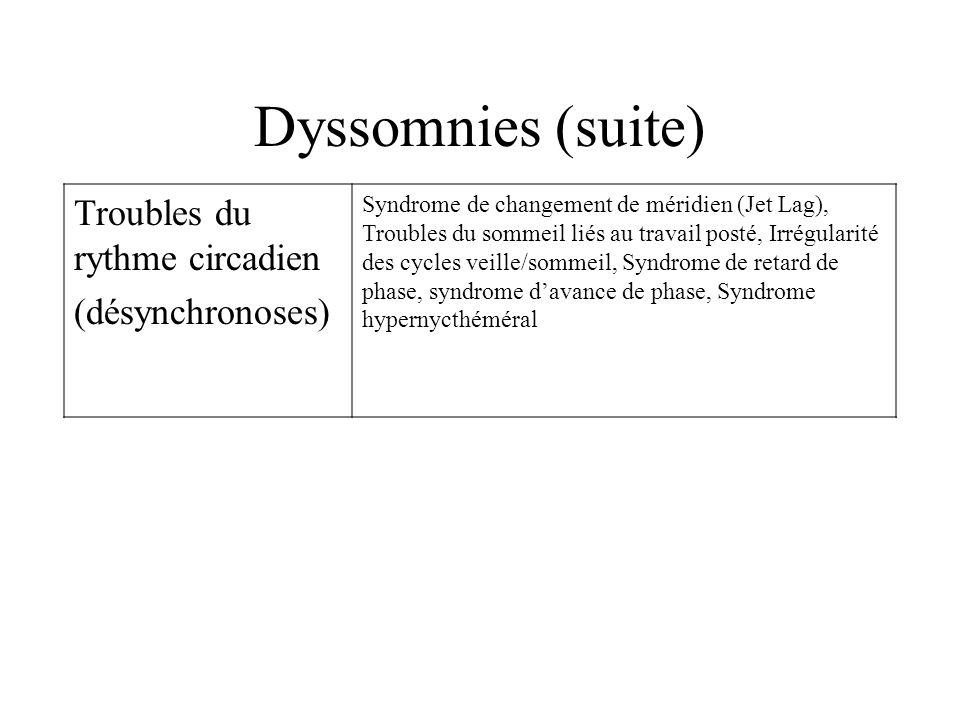 Dyssomnies (suite) Troubles du rythme circadien (désynchronoses)