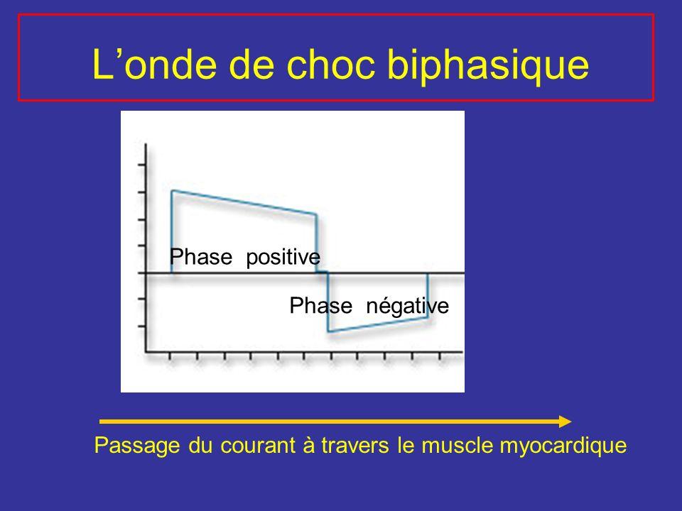 L'onde de choc biphasique