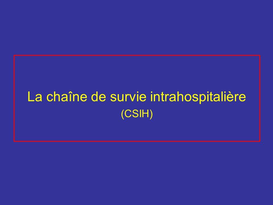 La chaîne de survie intrahospitalière